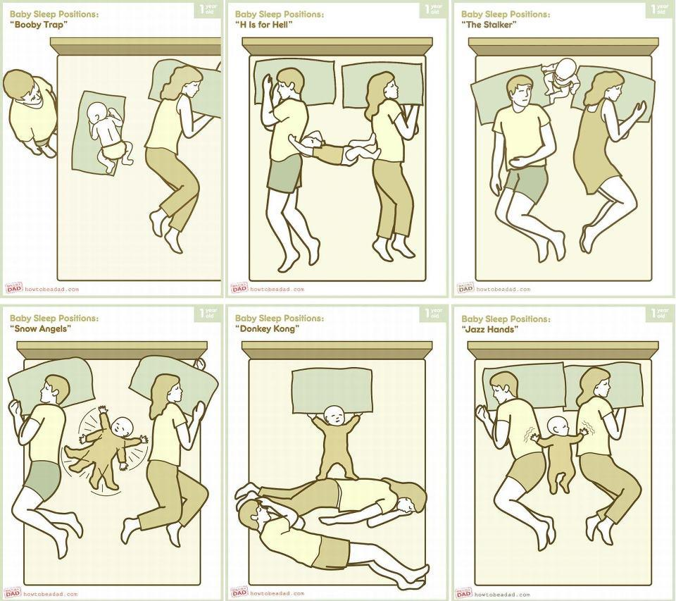 Toddler co sleeping truth